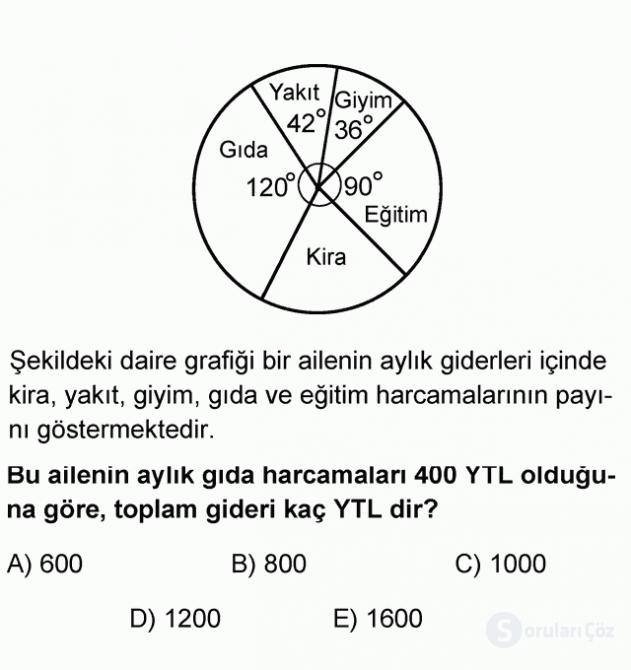 Sayısal Mantık 11. Soru