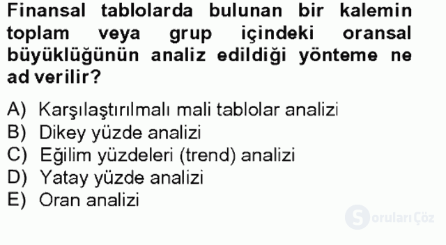 Portföy Yönetimi Tek Ders Sınavı 11. Soru