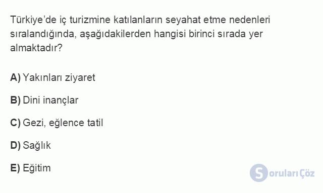 TRZ201U 2. Ünite Turizm Faaliyetlerinin Sınıflandırılması Testi III 5. Soru