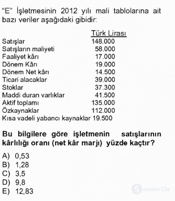 Finansal Tablolar Analizi Tek Ders Sınavı 13. Soru