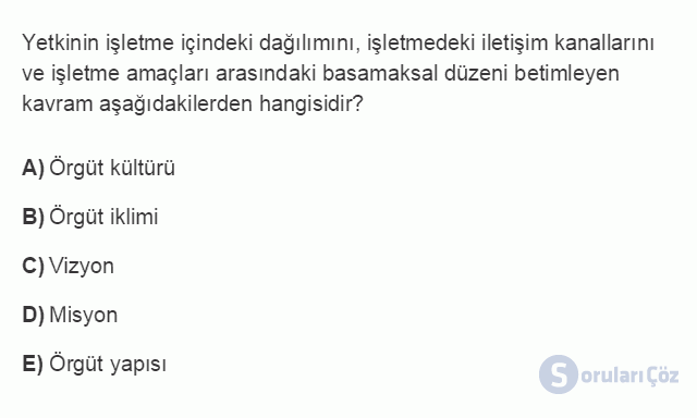 İŞL107U 2. Ünite İşletme Çevresi Testi I 18. Soru