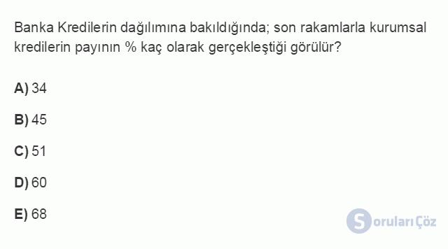 İKT402U 7. Ünite Türkiye'de Finansal Yapı, Krizler ve Ekonomik İstikrar Kararları Testi I 5. Soru