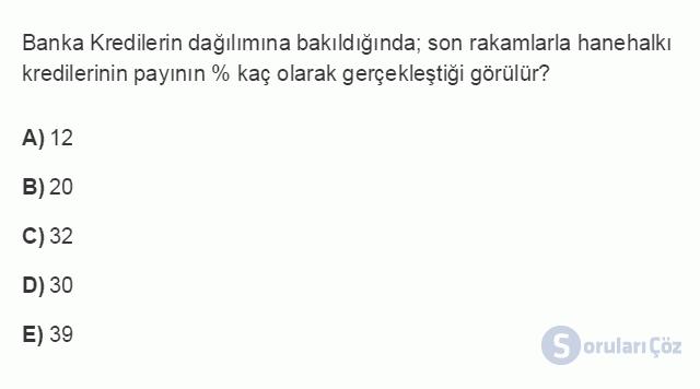 İKT402U 7. Ünite Türkiye'de Finansal Yapı, Krizler ve Ekonomik İstikrar Kararları Testi I 6. Soru