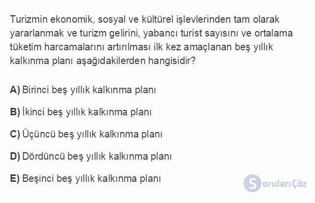 TRZ201U 8. Ünite Türkiye'de Turizm Testi I 1. Soru