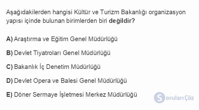 TRZ201U 8. Ünite Türkiye'de Turizm Testi I 10. Soru