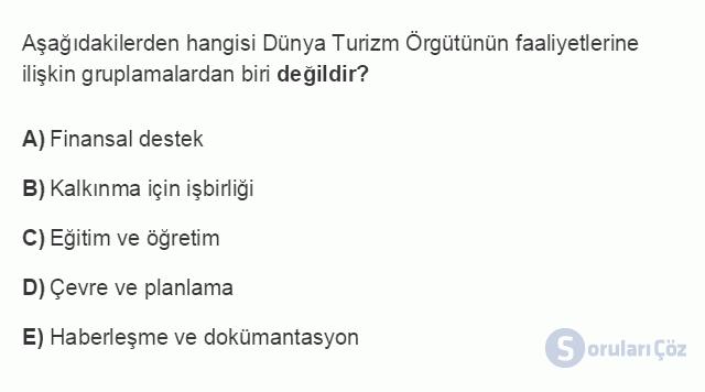 TRZ201U 8. Ünite Türkiye'de Turizm Testi I 13. Soru