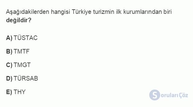 TRZ201U 8. Ünite Türkiye'de Turizm Testi I 7. Soru