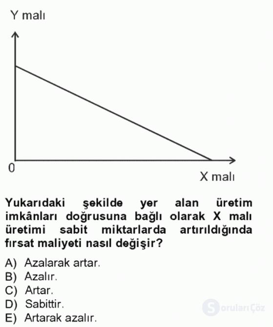 Uluslararası İktisat Teorisi Tek Ders Sınavı 3. Soru