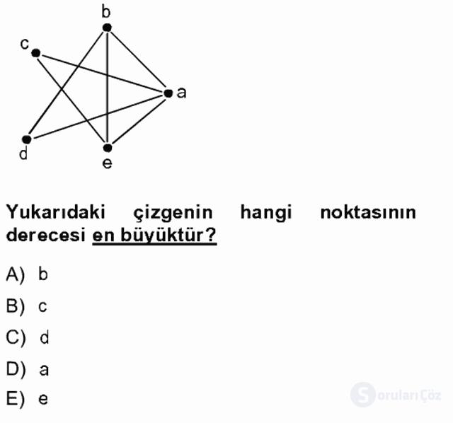 Matematik II Tek Ders Sınavı 11. Soru