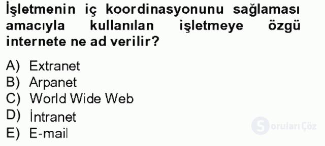E-perakendecilik Tek Ders Sınavı 1. Soru
