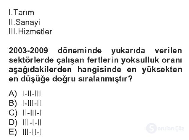 Türkiye Ekonomisi Bahar Dönemi Final 3. Soru