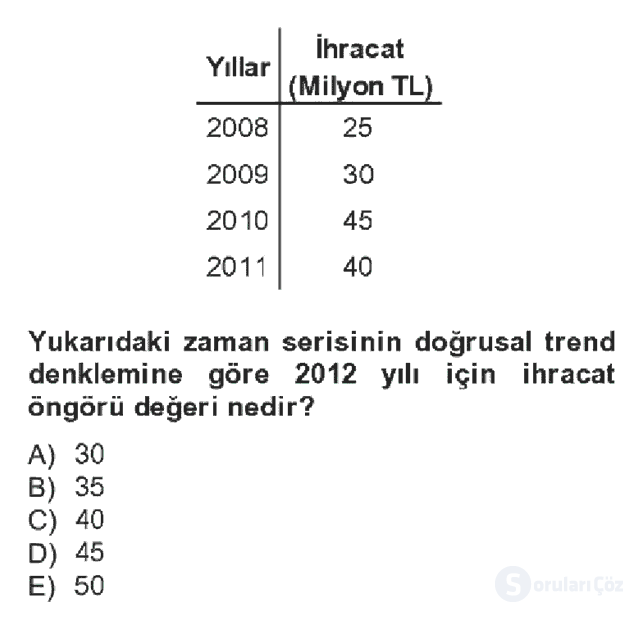 İstatistik II Bahar Dönemi Final Fİnal 13. Soru