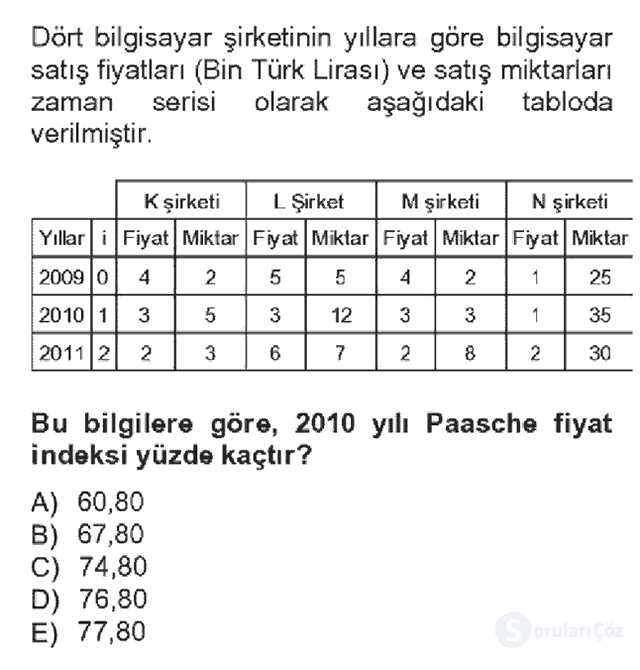 İstatistik II Bahar Dönemi Final Fİnal 15. Soru