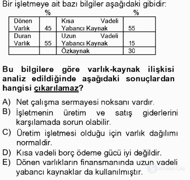 Finansal Tablolar Analizi Bahar Final 6. Soru