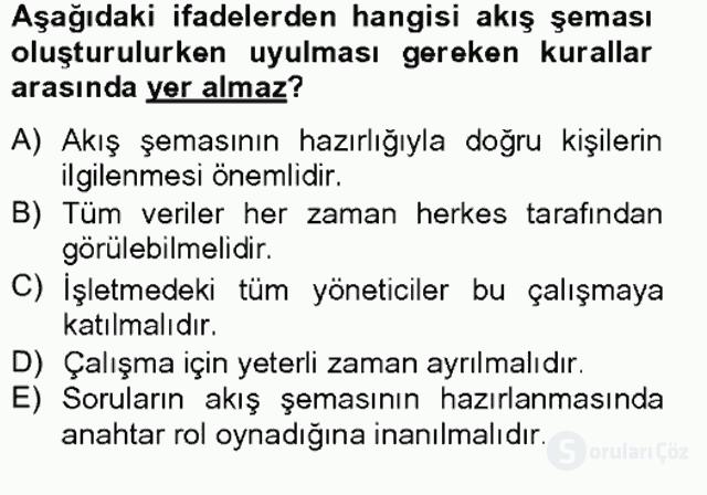 Sağlık Kurumlarında Kalite Yönetimi Bahar Final 16. Soru